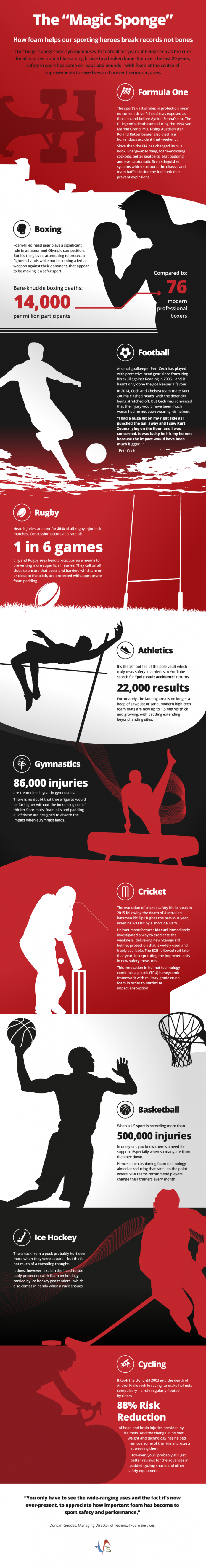 foam in sport infographic